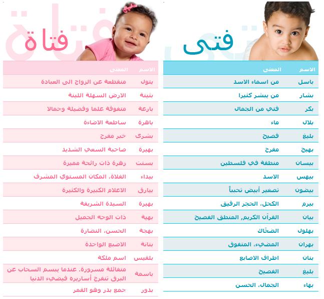 بالصور اسماء اولاد ومعانيها , اجمل المعانى لاسامى الولاد 2190