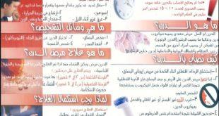 صوره مرض الدرن , معلومات عن مرض الدرن او السل