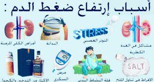 اعراض ارتفاع الضغط , اهم اعراض ارتفاع ضغط الدم