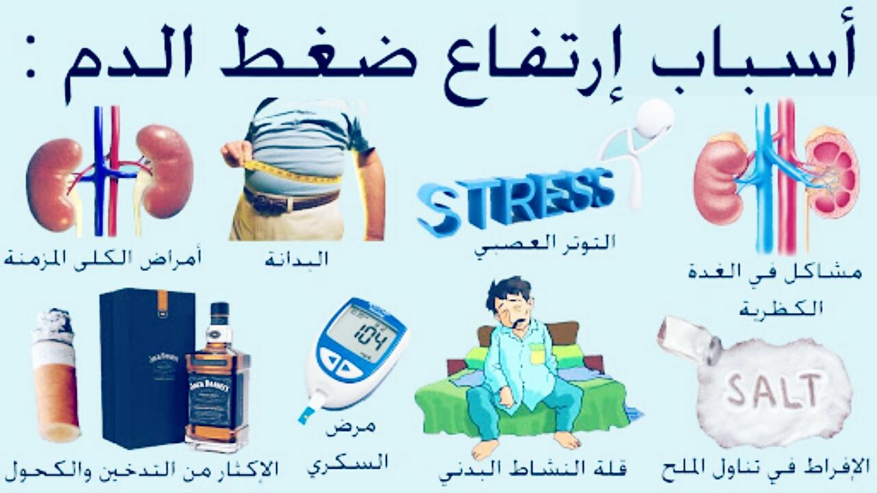 صور اعراض ارتفاع الضغط , اهم اعراض ارتفاع ضغط الدم