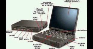 بالصور مكونات الحاسوب , تعرف على محتويات الحاسوب 357 3 310x165