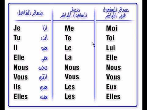 صورة تعلم اللغة الفرنسية , كيف ابدا تعلم الفرنسية