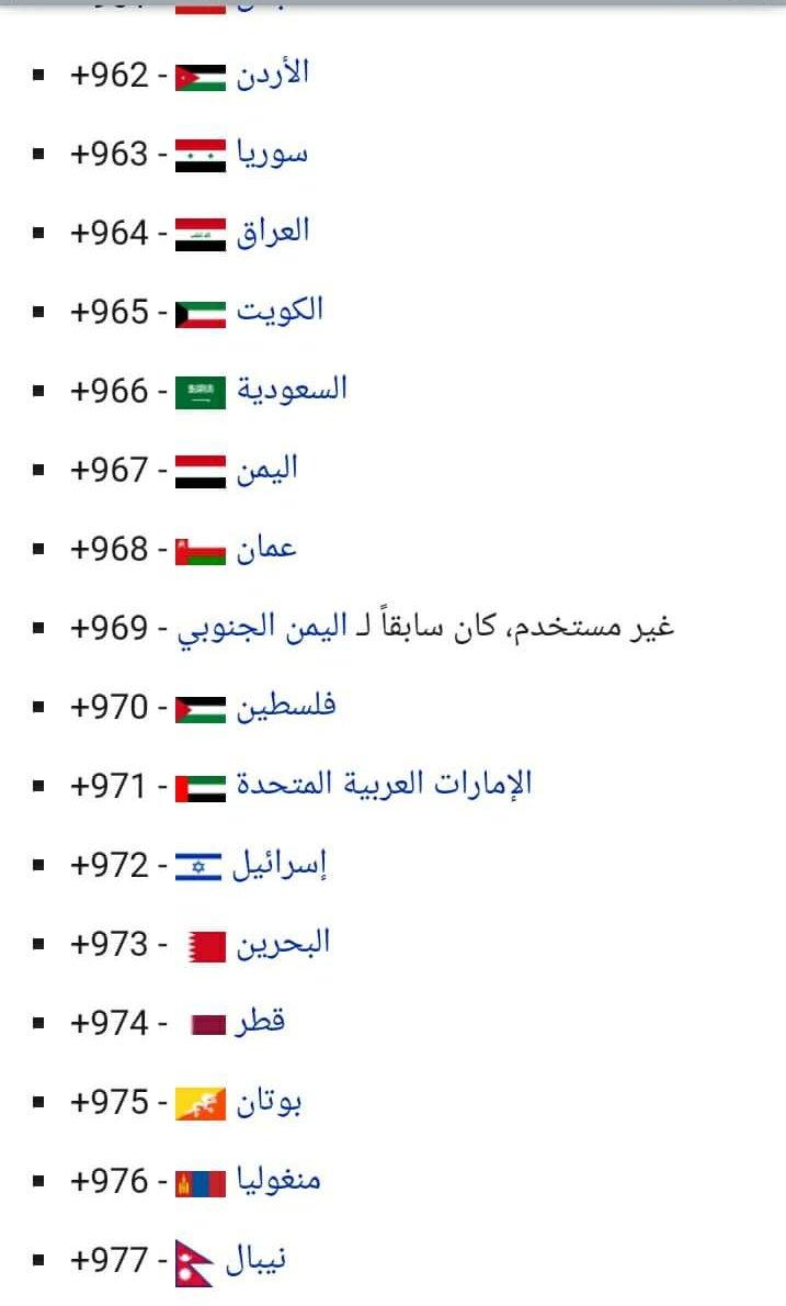 بالصور رموز الدول العربية , مفاتيح ارقام العالم العربي 4998