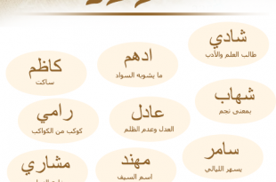 صورة اسماء اولاد حديثه , اجمل اسماء الاولاد