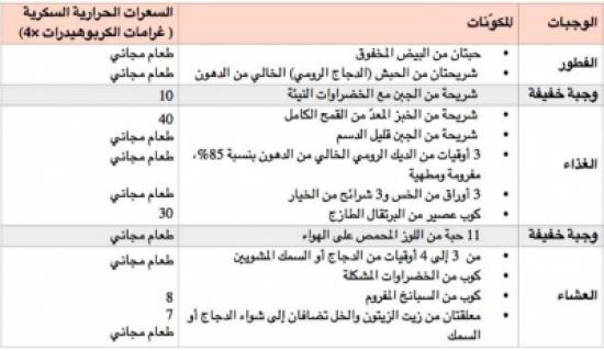 صحي وسريع pdf