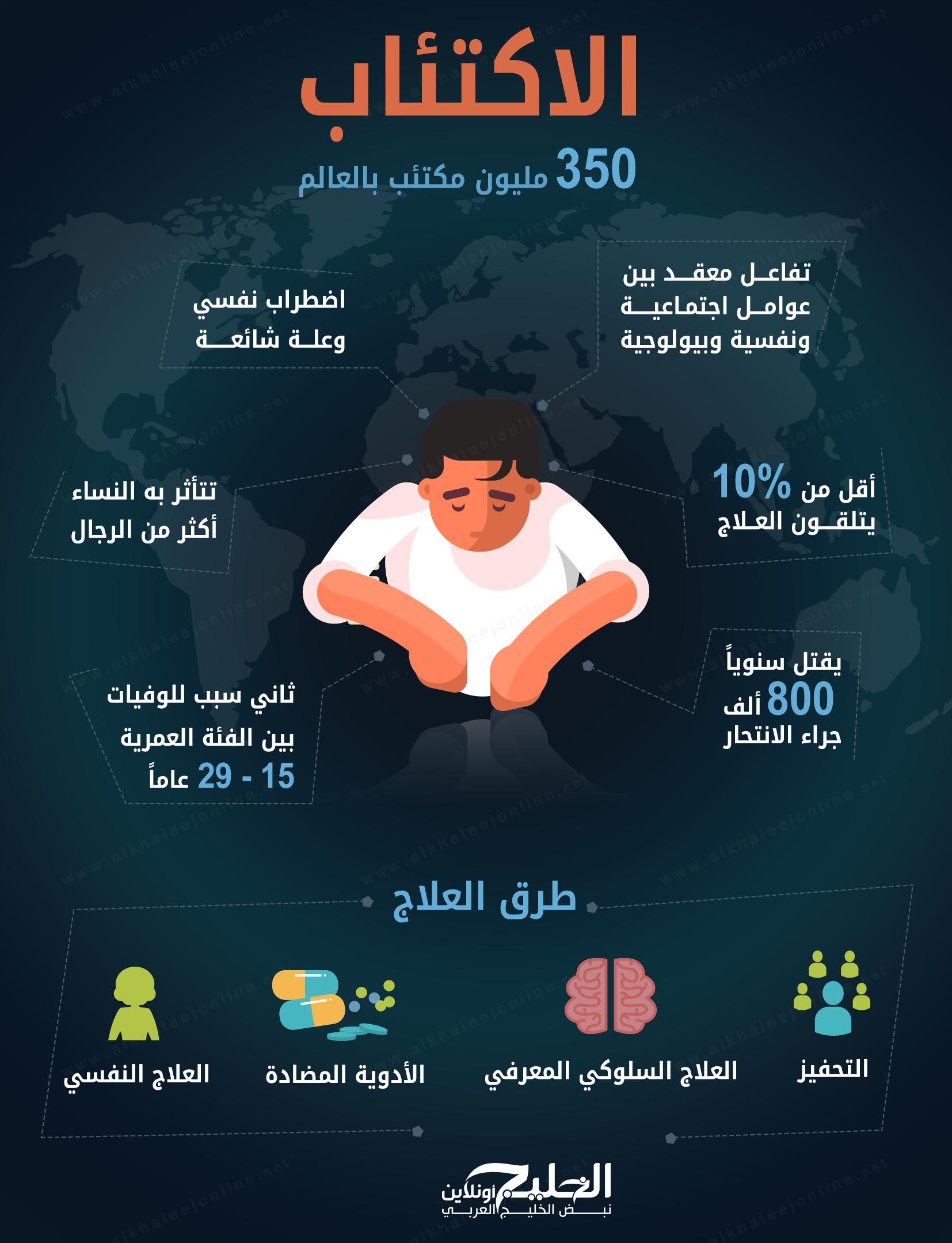 صور اسباب الاكتئاب , اسباب و علاج مرض الاكتئاب