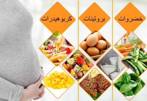 صورة الاكل الصحي للمراة الحامل , اكلات مفيده للام و الجنين