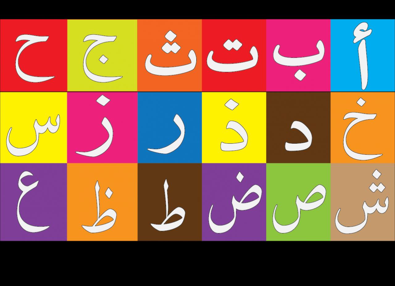 صور عدد حروف اللغه العربيه , اهم واسهل الحروف