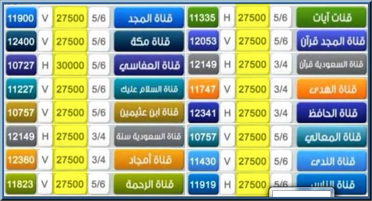 صورة اقوى تردد للنايل سات , افضل الاقمار الصناعية العربية
