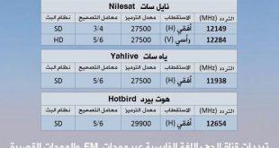 صورة تردد قناة السعوديه الجديده , الاعلام هو الوسيلة الاكثر تاثيرا