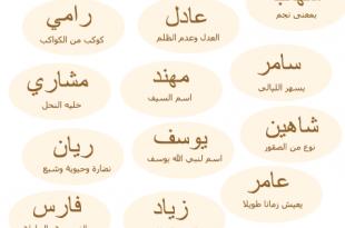 صورة اسماء اولاد ٢٠١٧ , اختر اسم لطفلك من بين هذه الاسماء