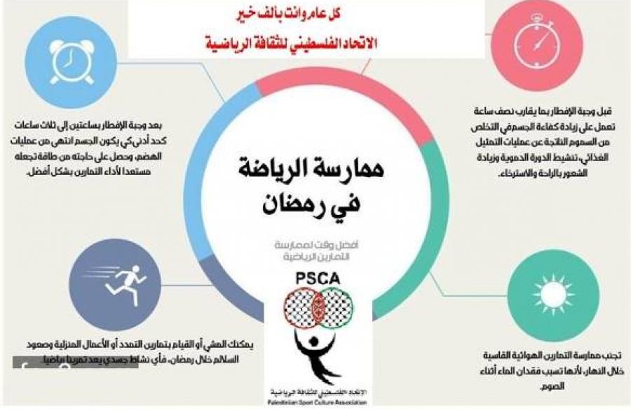 صورة الرياضة في رمضان، ماذا تفعل الرياضه في رمضان 593